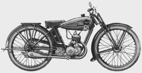 Type MT (Catalogue1939)